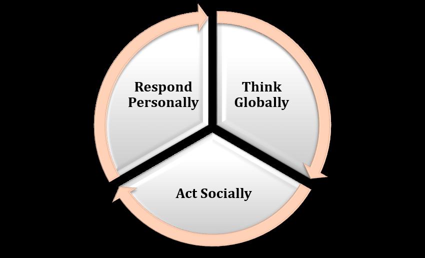 Social tourism1